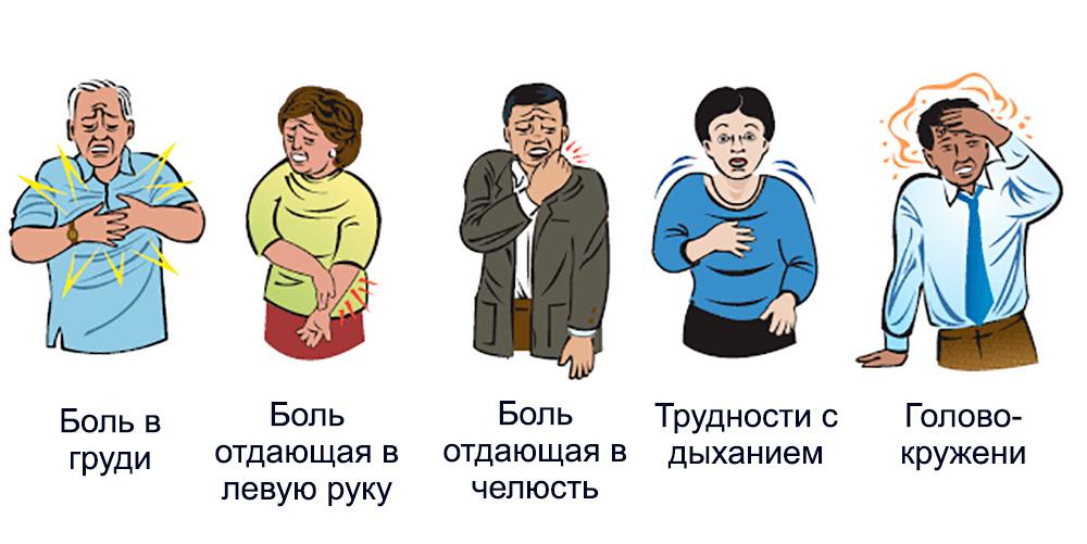Боль отдающая в челюсть